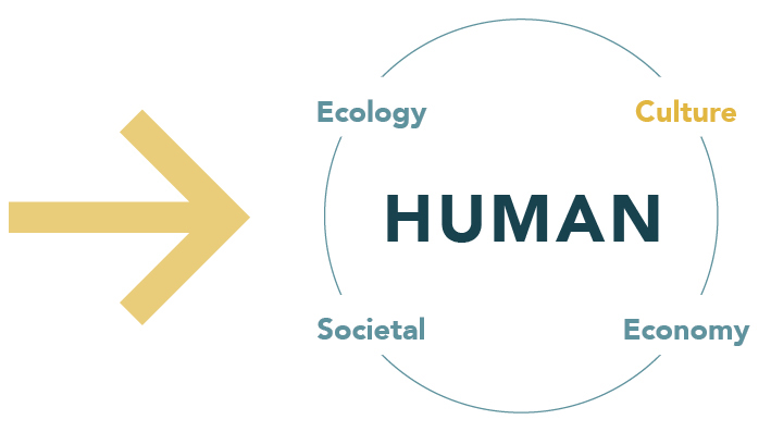 Grafik-der-Mensch-in-Bezug-zur-heutigen-Welt